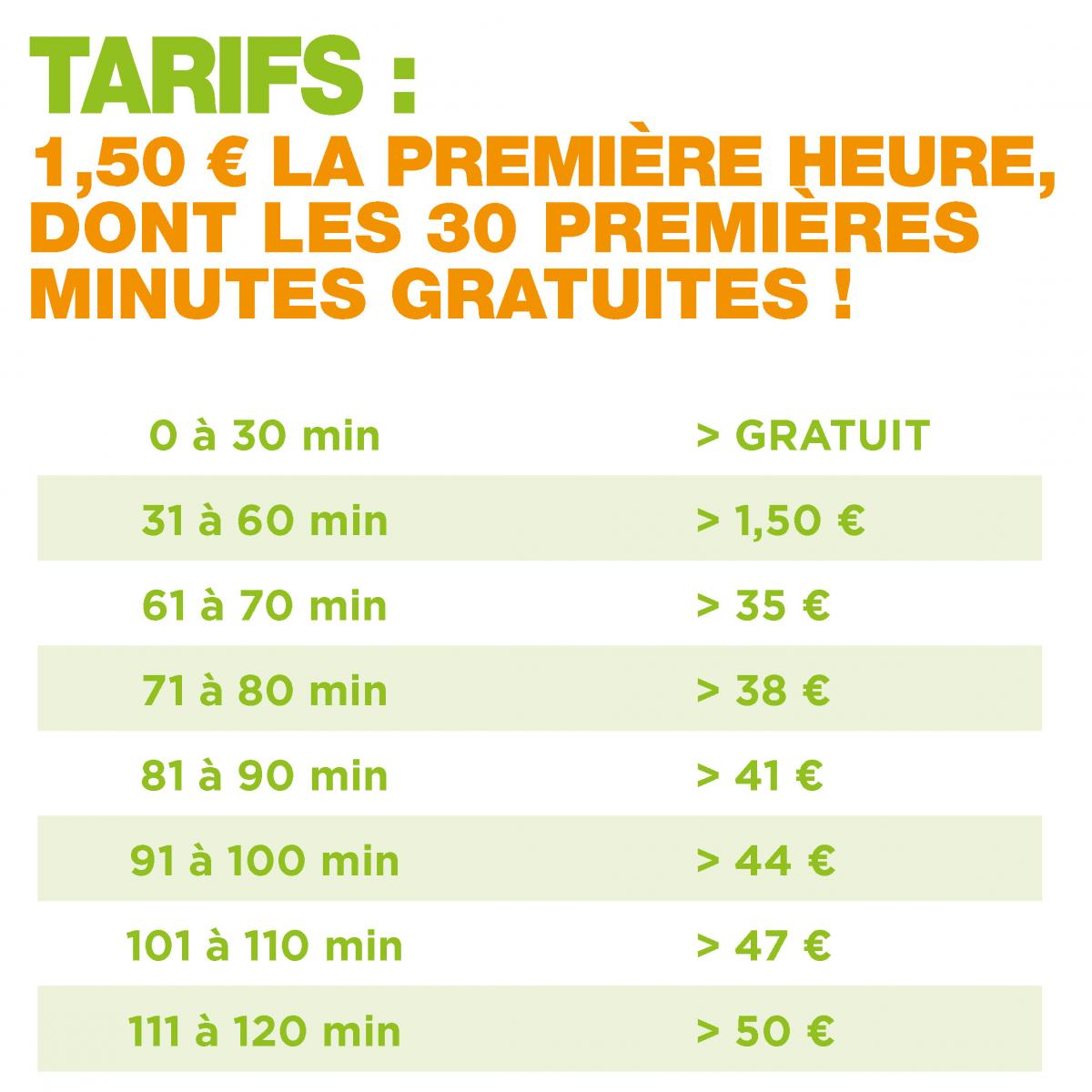 Tarifs Vélonecy 60 minutes